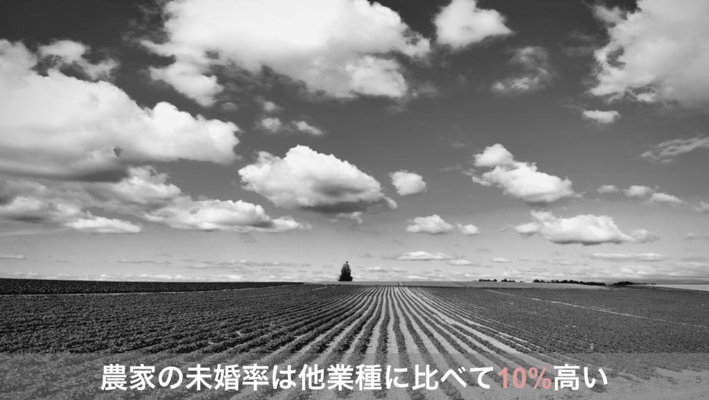 農家の未婚率 他業種より10%高い